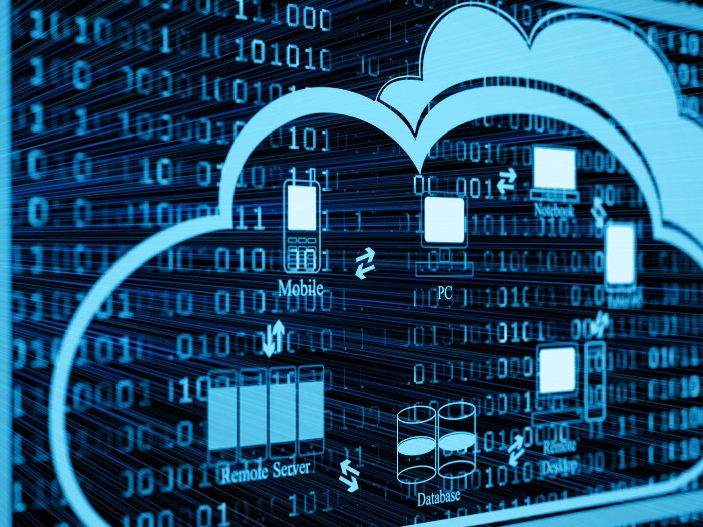 The Key Challenges and Benefits of On Premise to Cloud Migration